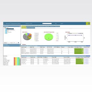 RF Management System